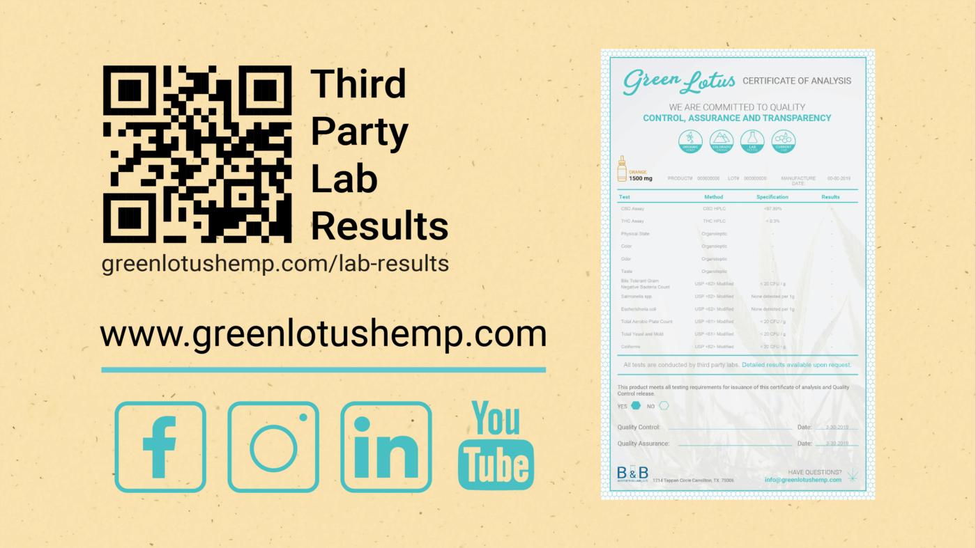 Lab Certificate Lab QR